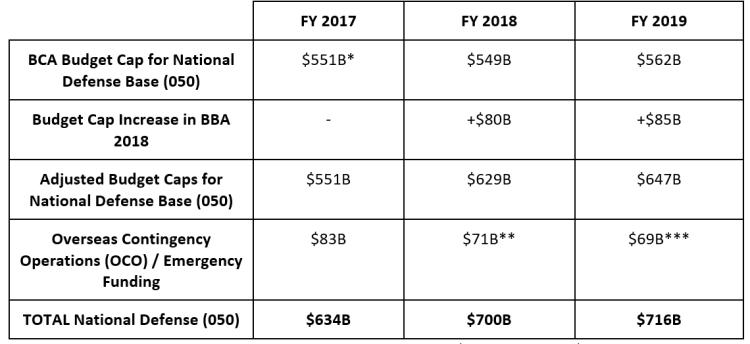 180220_budget_deal1.jpg